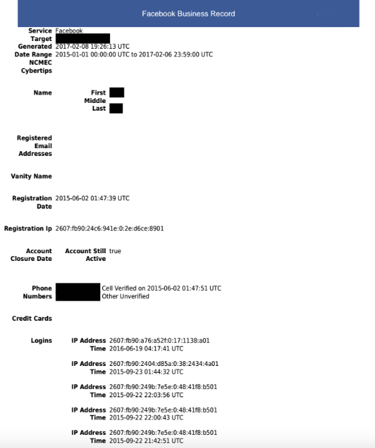 Facebook ICE Data