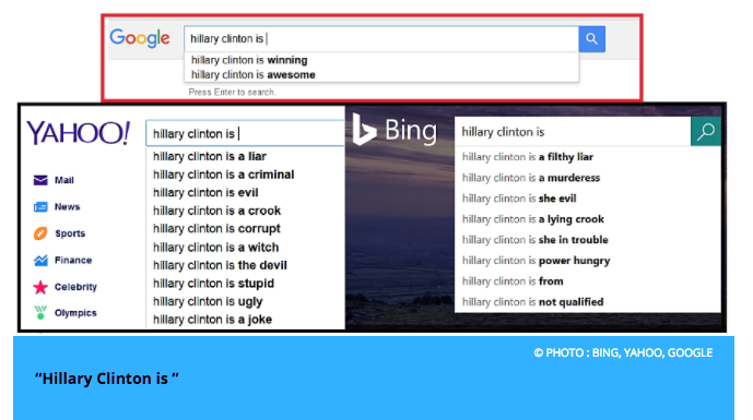 Google biased search results