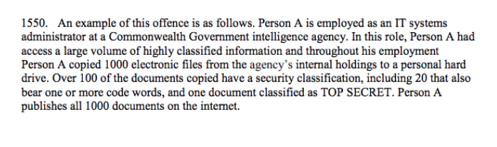 Australia Whistleblower laws